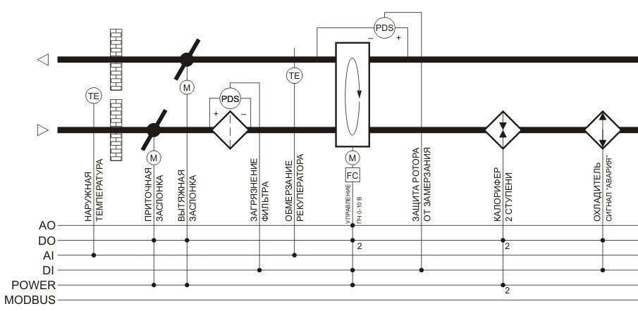 Схема щита приточной вентиляции фото 682